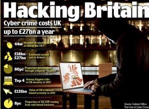 uk-statistics